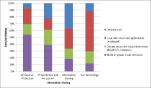 Insight #2 Chart 2b